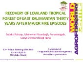 Recovery of lowland tropical forest of East Kalimantan thirty years after major fire episodes