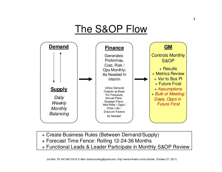 sop process flow chart the wiring diagram sop process flow chart wiring diagram wiring diagram