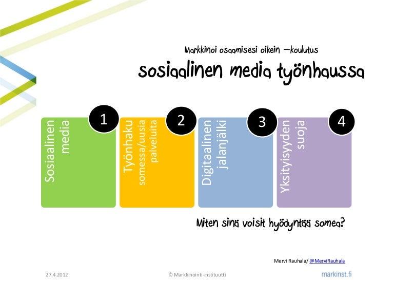 Sosiaalinen Media Työnhaussa