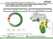 Slide of the month February - Automotive parts imports in Sub-Sahrana Africa