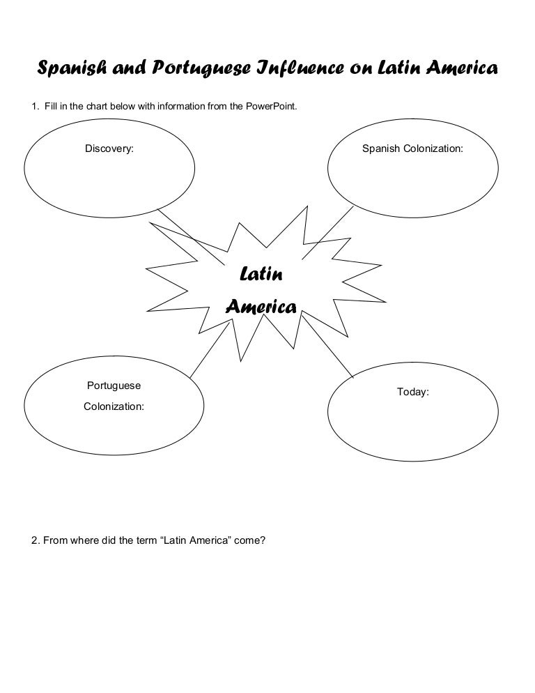Spanish and-portuguese-influence-graphic-organizer