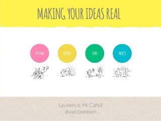 Making ideas real (and building a case for them internally)