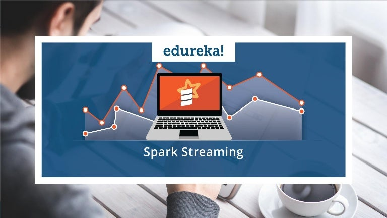 Spark Streaming | Twitter Sentiment Analysis Example