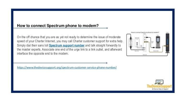 Spectrum 1888 370 1999 Spectrum Support Phone Number