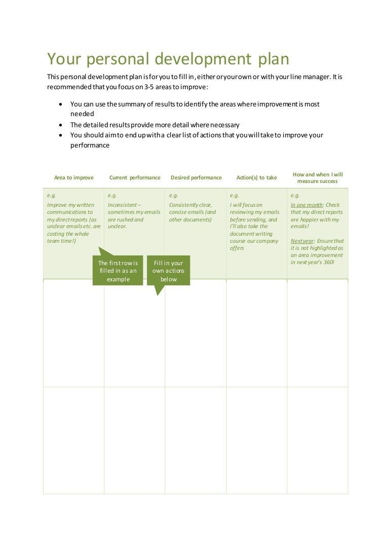 spidergap s personal development plan template
