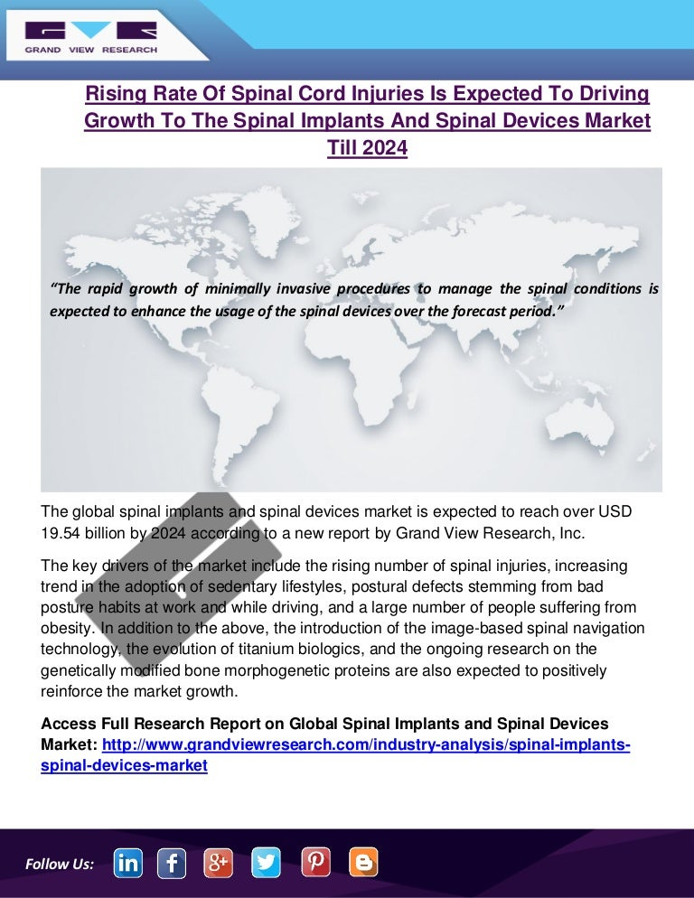 Spinal Implants and Spinal Devices - Market Dynamics 2024