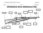 NS2 Assignment # 4 Springfield Rifle Nomenclature