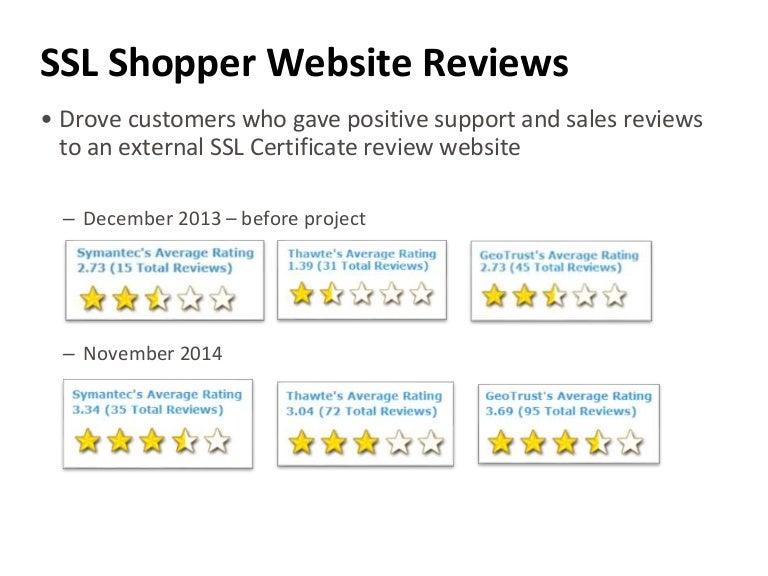 Ssl Shopper Reviews