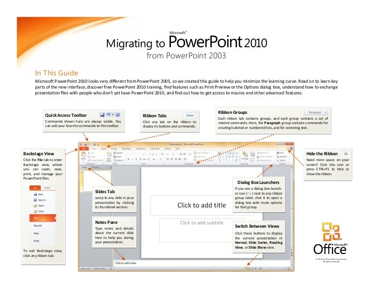 powerpoint 2010 download full crack