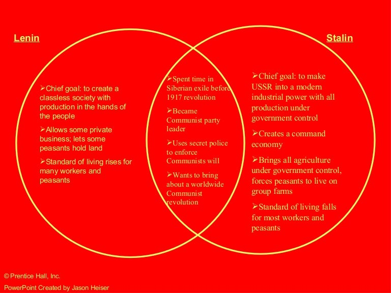 stalin and lenin venn diagram