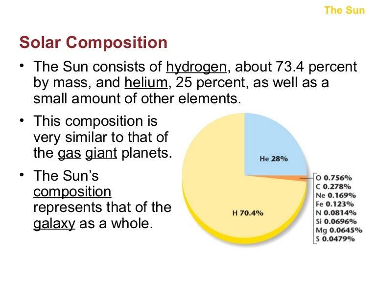 Stars Basic Propertiesh R Diagram