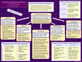 Le Guide Des établissements Et Des Associations Lesbiens De Bordeaux
