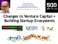 Building Startup Ecosystems (Singapore, July 2014)
