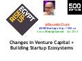 Building Startup Ecosystems (Cairo, Oct 2014)