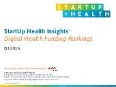 StartUp Health Insights Digital Health Funding Rankings Q1 2016