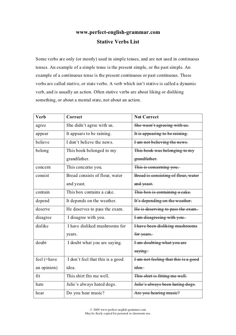 list of actions verbs