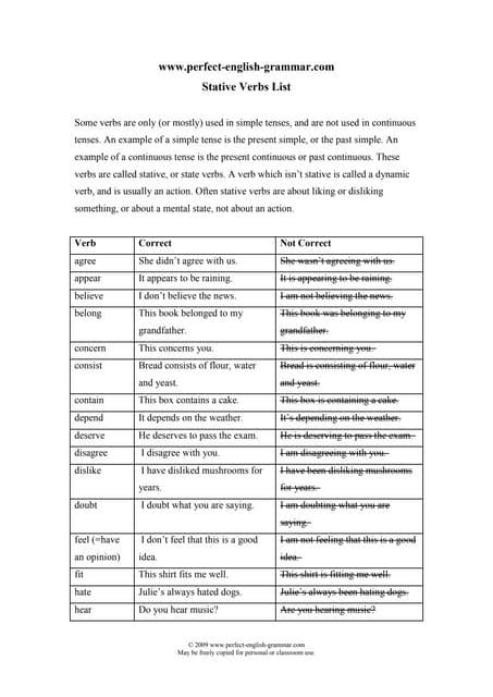 Stative verbs-list