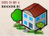 Steps to buy a house