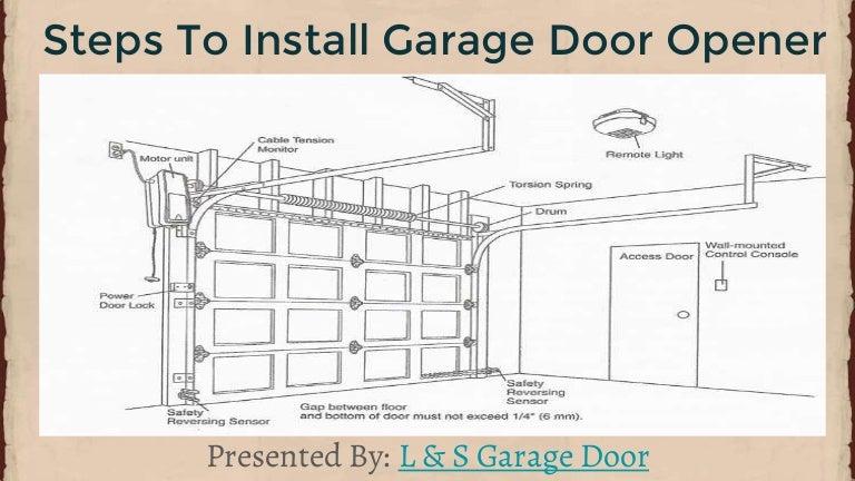 steps to install garage door opener
