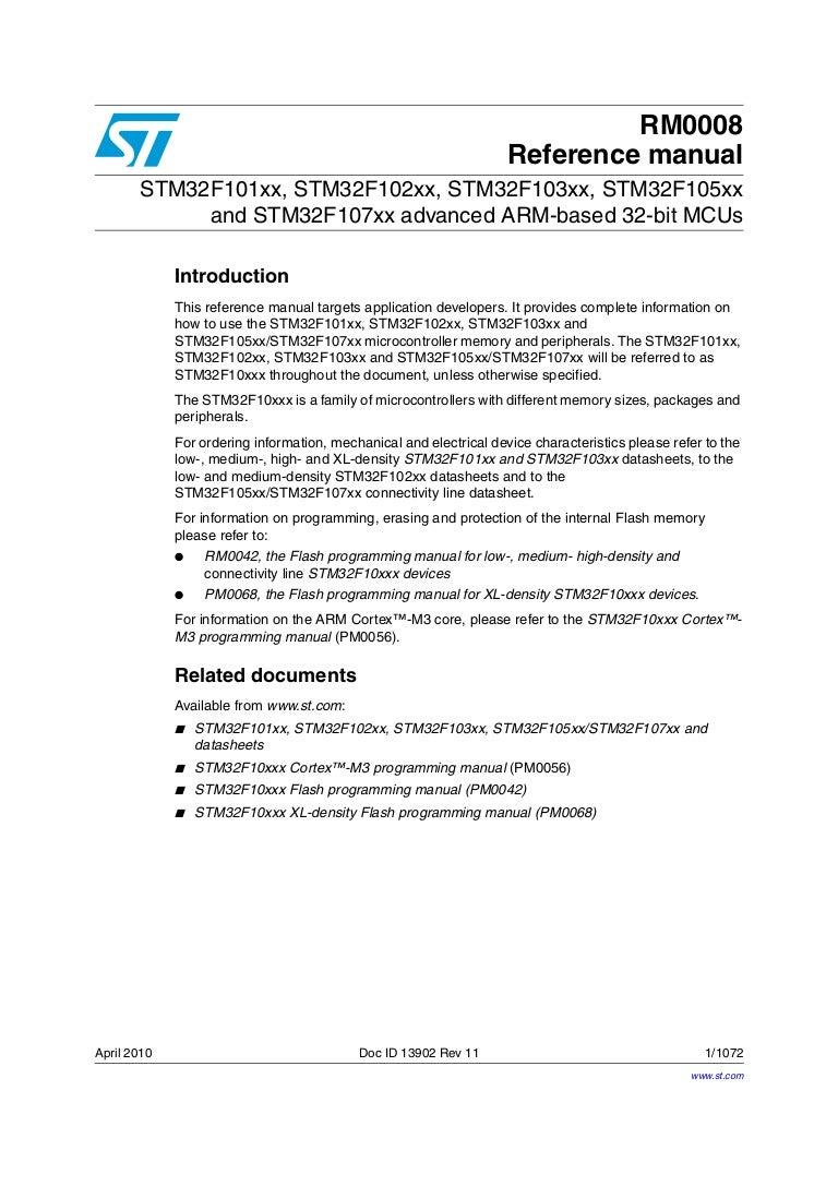Stm32 Reference Manual Pmems Pll Clock Generators