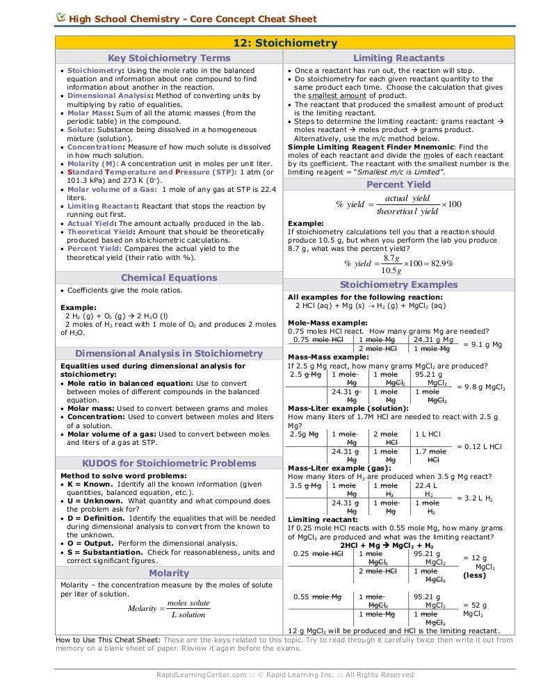 mole concept formulas