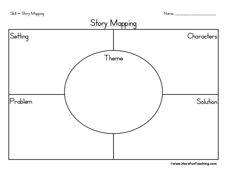 Story Map Graphic Organizer  CityEsporaCo