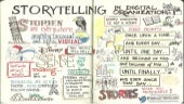 Storytelling for digital organizations
