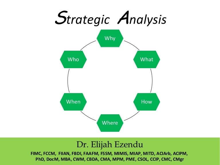 A strategic analysis of zipcar
