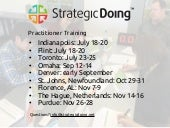 Strategic Doing Practitioner Training Fall 2018