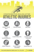 Strategies For Healing After Athletic Injuries