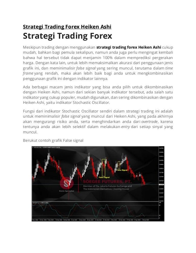 Strategi trading forex heiken ashi