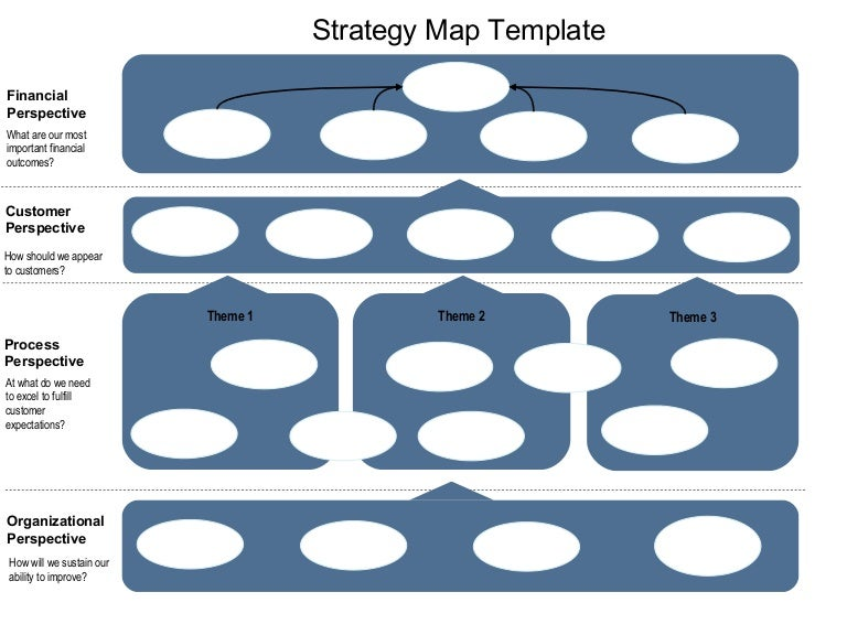 Strategy Map Template