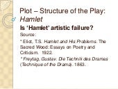Is Hamlet Artistic Failure? Structure of the Play