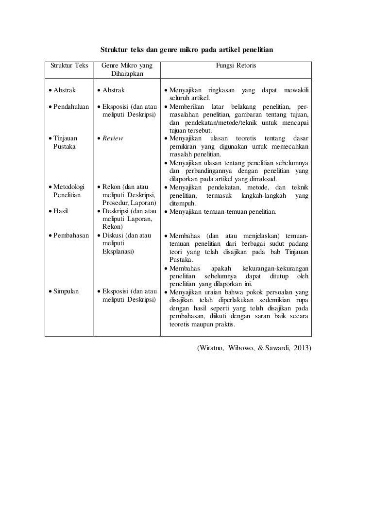 Struktur Teks Dan Genre Mikro Pada Artikel Penelitian