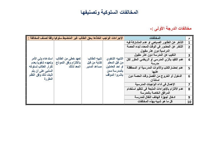 Students List