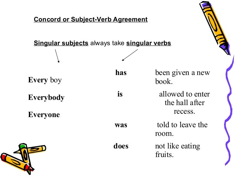 Subject Verb Agree Lesson Ppt