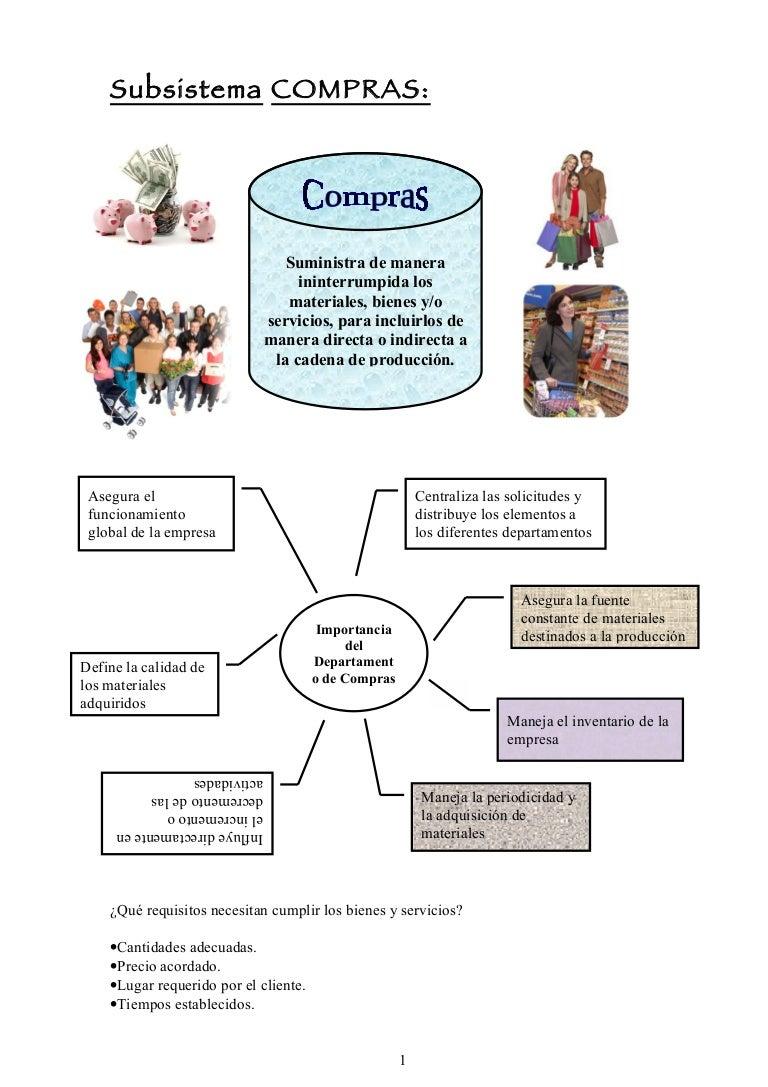 Subsistema compras for Oficina xestion de multas concello de santiago