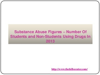 Substance Abuse Figures – Number Of Students and Non-Students Using Drugs In 2013