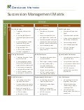Succession Management Matrix