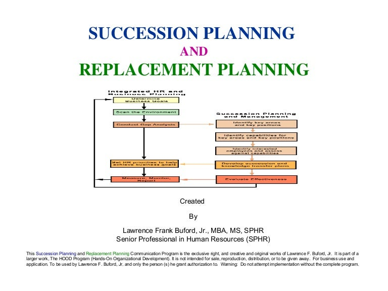 Succession Planning Communication Program Sample