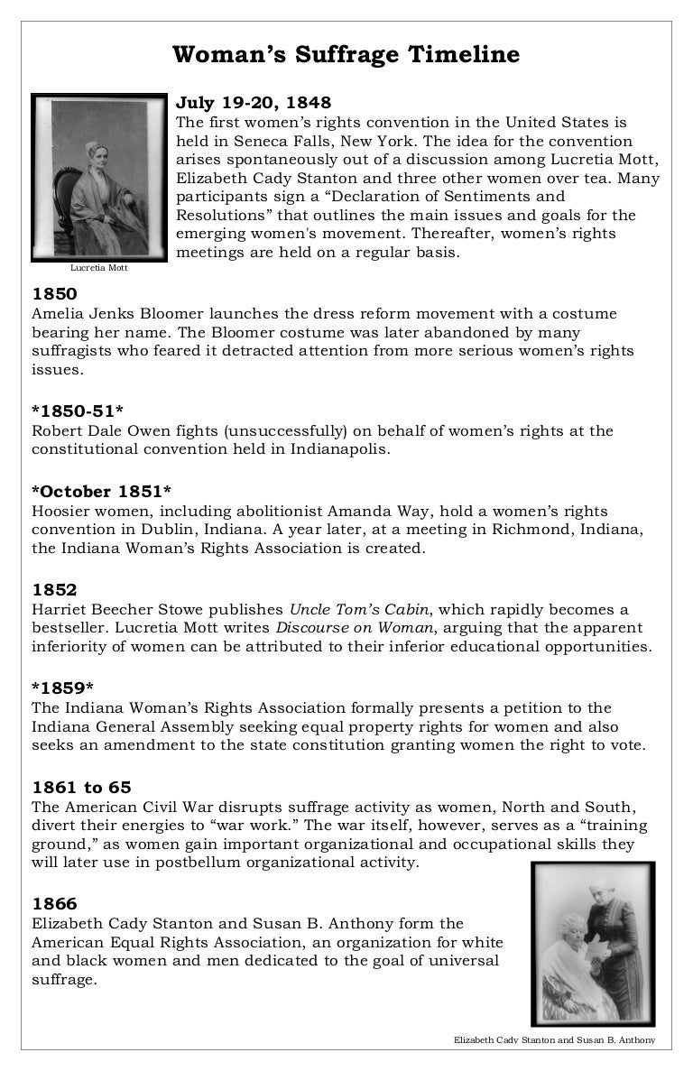 essay on womens rights essay on the importance of women s  suffrage timeline