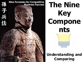 Sun Tzu For Business Nine Key Components