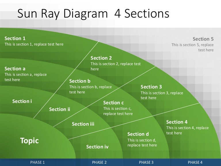 sunraydiagram 160127204149 thumbnail 4?cb=1453927490 sun ray diagram