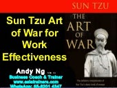 Sun Tzu Art of War for Work Effectiveness