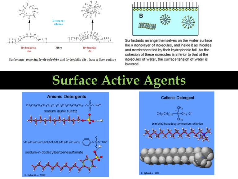the importance of surfacant Surface energy (surface wetting capability) as previously mentioned, one of the important characteristics of a liquid penetrant material is its ability to freely wet the surface of the object being inspected.