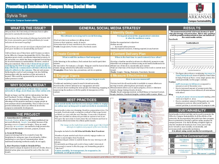 research poster format