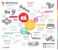 20 Business Model Innovations for Sustainability