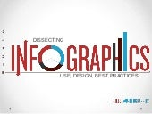 SVC Online Class on Dissecting Infographics — Use, Design, Best Practices