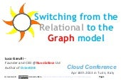 Switching from Relational 2 Graph - CloudConf.it