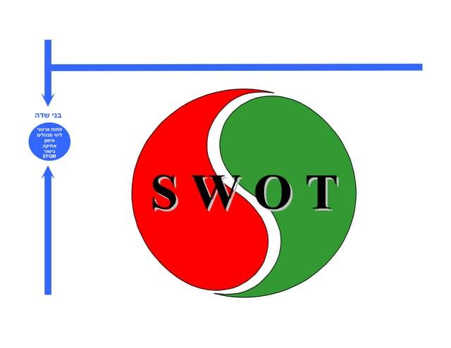 SWOT ניתוח